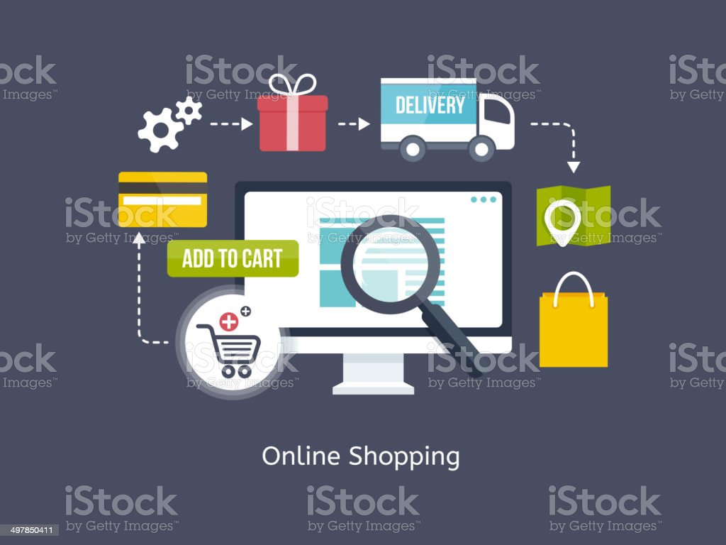 exploring foreigners' online shopping experience in