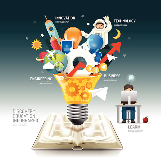 open book infographic innovation idea on light bulb vector. - science class stock illustrations, clip art, cartoons, & icons