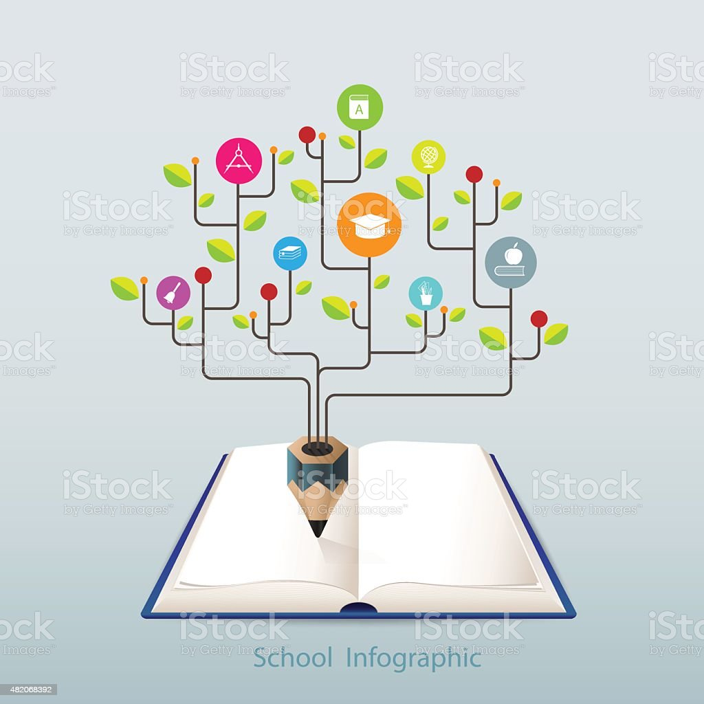 Open book infographics banner design education. vector art illustration