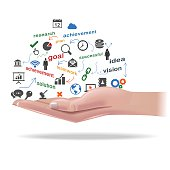 Open hand with Internet of Things