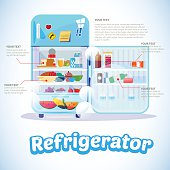 Opened Refrigerator with Full Of Food. infographic - Vector