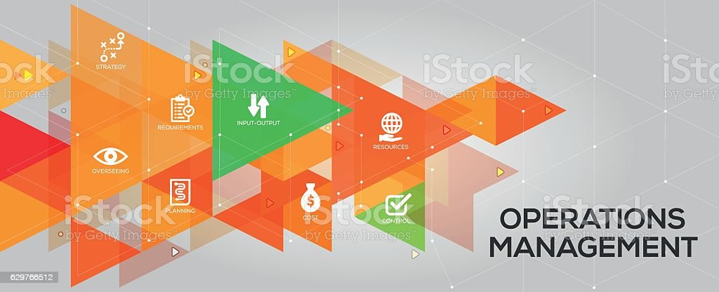 Operations Managemenet banner and icons vector art illustration
