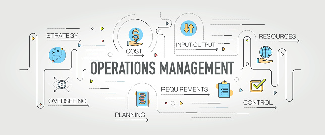 Operations Managemenet banner and icons