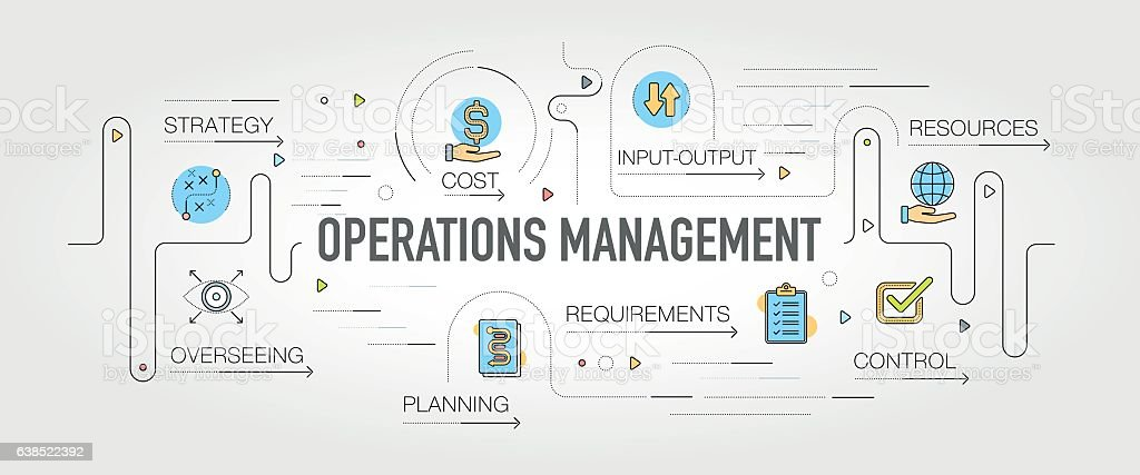 Operations Managemenet banner and icons - ilustración de arte vectorial