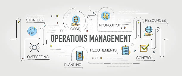operations managemenet banner and icons - supervisor stock illustrations, clip art, cartoons, & icons