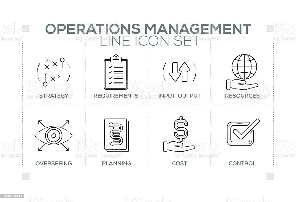 Operations Management Keywords With Monochrome Line Icons Vektor ...