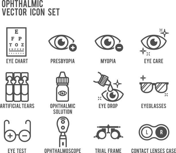 ilustraciones, imágenes clip art, dibujos animados e iconos de stock de conjunto de iconos de vector de atención oftálmica ojo - lentes contacto