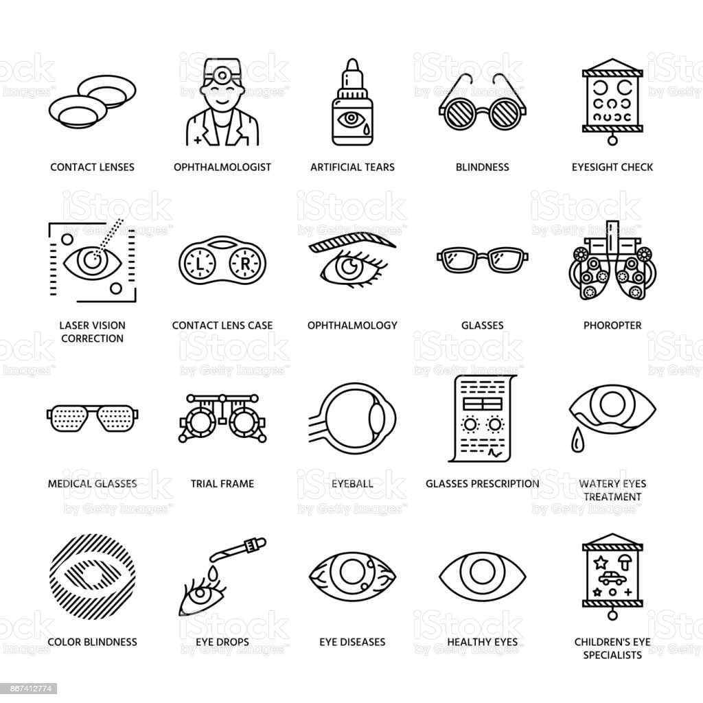 Ophthalmology, eyes health care line icons. Optometry equipment, contact lenses, glasses, blindness. Vision correction thin linear signs for oculist clinic vector art illustration