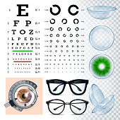 Ophthalmology Tools, Sight Examination Equipment Vector Set