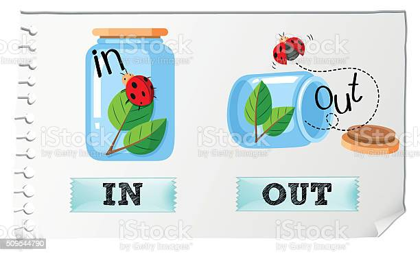 Opposite Adjectives In And Out Stock Illustration Download Image Now Istock