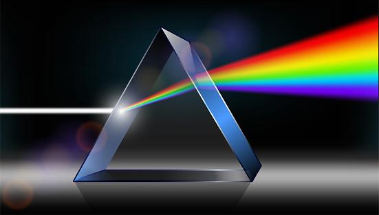 Farben des regenbogens physik