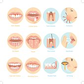 Top twelve issues for Oral Care.vector illustration.