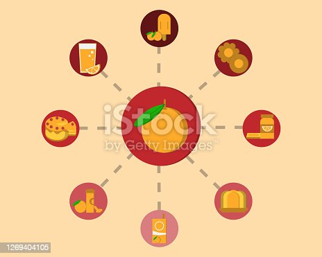 istock Orange and its food and drink product vector 1269404105