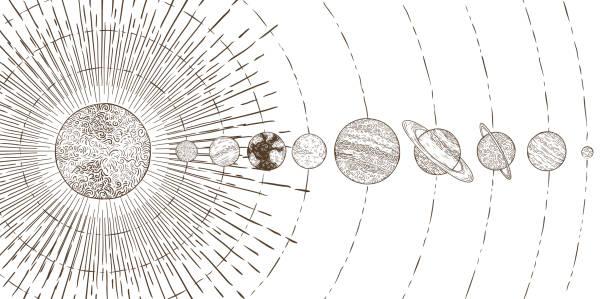 ilustraciones, imágenes clip art, dibujos animados e iconos de stock de sistema de planetas orbitales. ilustración de vector de espacio planetario y de la vendimia de la órbita de astronomía sistema solar, planeta solars - tatuajes de estrellas