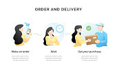 Order process concept illustration. A woman shopping online via smartphone, Waiting for delivery, Receive good from purchase