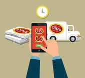 Man hands ordering pizza using internet and mobile phone.