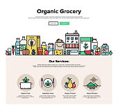 One page web design template with thin line icons of organic food and fresh natural products, small city store with vegetarian groceries. Flat design graphic hero image concept, website elements layout.