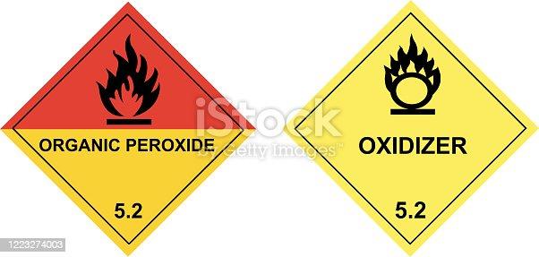 Organic Peroxide, Oxidizer Warning Sign, Warning Symbol, Class 5 Hazard Warning Diamond Placard