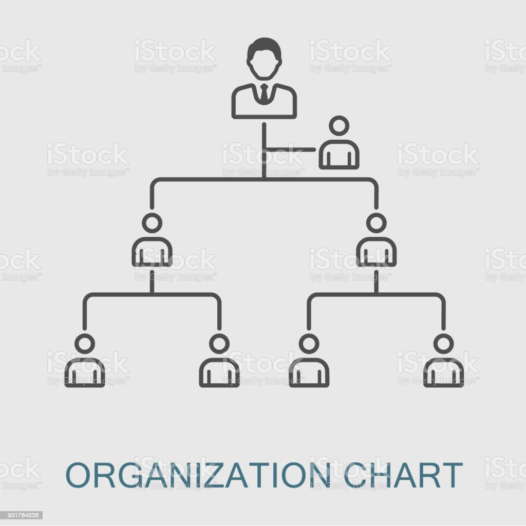 Bar chart flow diagram organization basic electrical wiring diagrams more images of organization chart line icon vector id931784536 organization chart line icon gm931784536 255402230 bar chart flow diagram organization nvjuhfo Gallery
