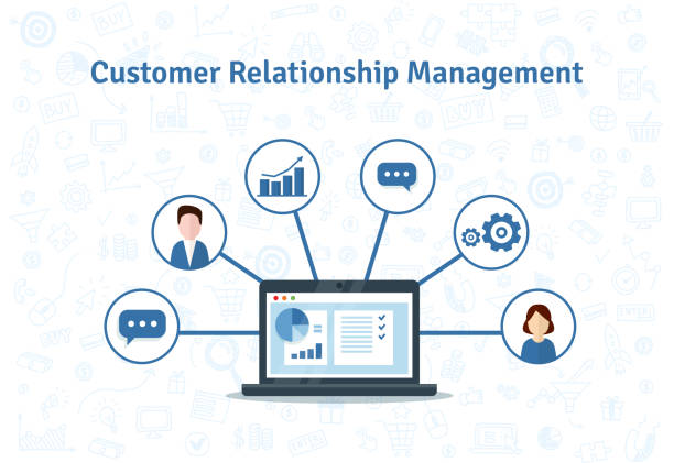 customer relation management tesco Operations management: a case study of tesco by name name of instructor institution  customer relationship management through the tesco clubcard.