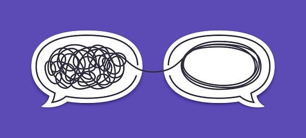 Organizing Thoughts Meditation Mindfulness Idea Communication Speech Bubbles