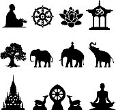 Oriental icons set. Symbols of the Buddha