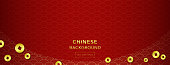 Oriental style wave pattern on red banner background with Chinese brass coin symbols at border