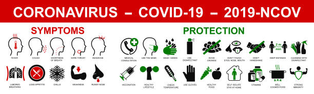 сorona virus infographic illustration. concept with symptoms and protective antivirus icons related to coronavirus, 2019-ncov, covid-19  infection from china – stock vector - covid-19 stock illustrations