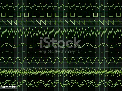 Different oscilloscope waves. Vector illustration on graph background.