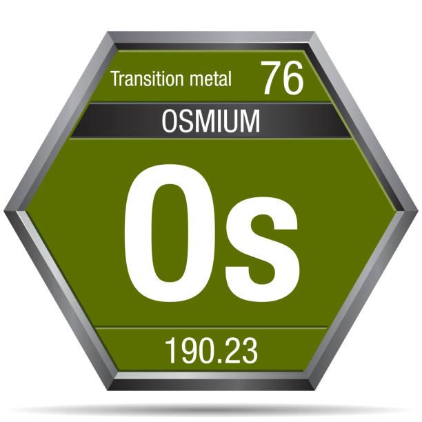 Royalty Free Electron Configuration For Osmium Clip Art Vector