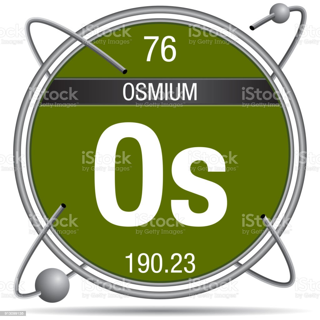 Osmium symbol inside a metal ring with colored background and osmium symbol inside a metal ring with colored background and spheres orbiting around element number urtaz Gallery