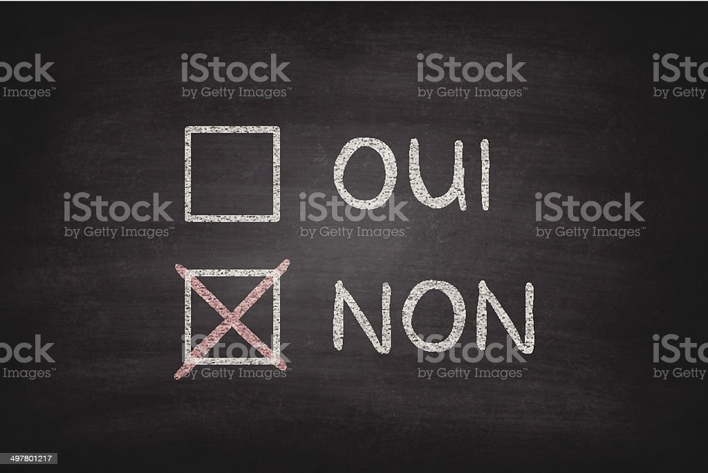 Oui or Non Checkboxes on Blackboard - Chalkboard royalty-free oui or non checkboxes on blackboard chalkboard stock vector art & more images of asking