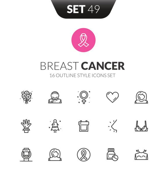 Outline black icons set in thin modern design style Outline black icons set in thin modern design style, flat line stroke vector symbols - breast cancer collection breast stock illustrations