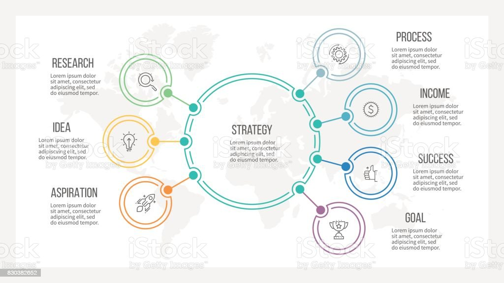 Outline Infographic Organization Chart With 7 Options Vector