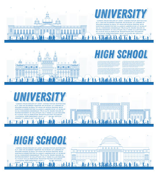 Outline Set of University Campus Study Banners. Outline Set of University Campus Study Banners. Vector Illustration. Students Go to the Main Building of University. Banner with Copy Space. campus stock illustrations