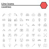 Camping thin line related icons set on white background. Simple mono linear pictogram pack Stroke vector logo concept for web graphics.