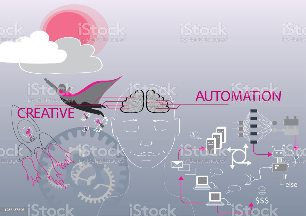 Outsourcing, automate processes to create new. concept of correct use of brain, systematization and simplification of routine processes vector art illustration