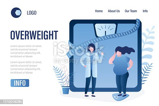 istock Overweight landing page template. Female doctor and fat woman on scales, measuring tape. 1210016280
