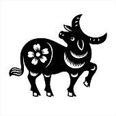 Ox, year of the Ox, zodiac, chinese zodiac sign