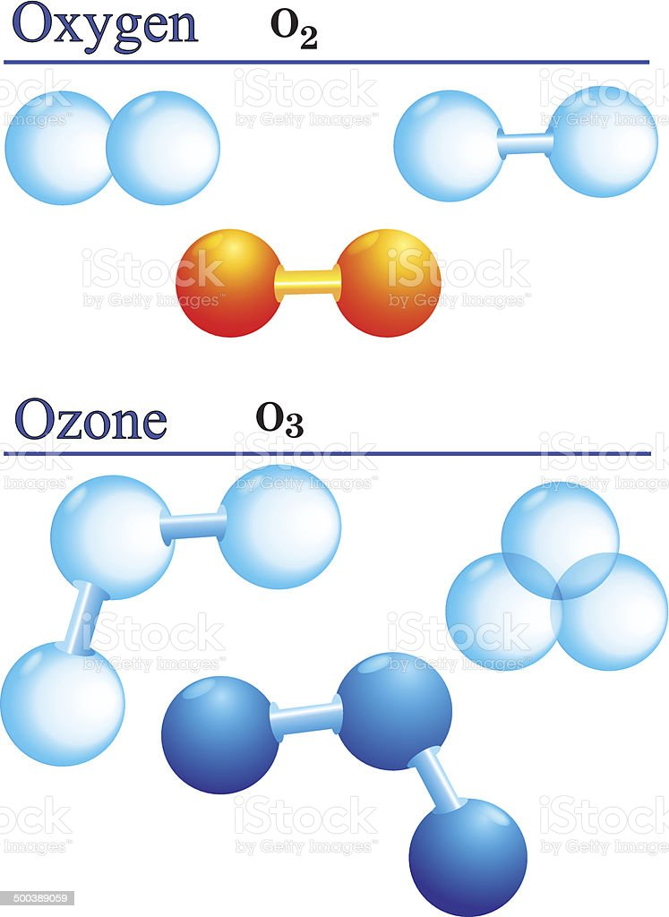 ozone and  oxygen, atom and molecule vector art illustration