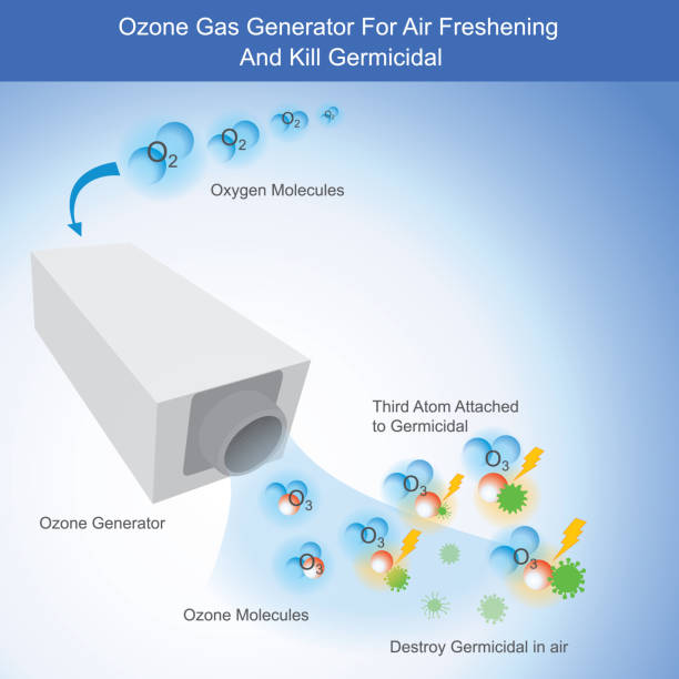 Ozone Gas Generator For Air Freshening And Kill Germicidal. Illustration show how to working Ozone Gas Generator by use high electric charge for kill Germicidal in air. vector art illustration