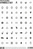 Packaging symbols set icon.