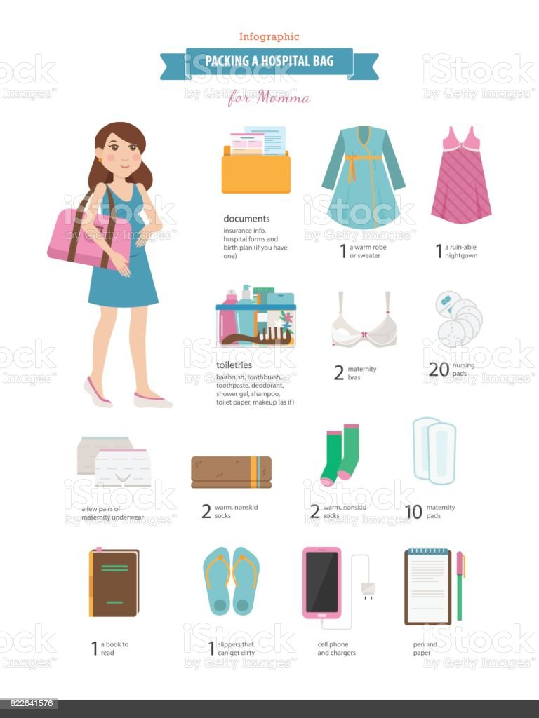 Packing a hospital bag. Checklist of the pack for the hospital or birth center. Vector illustrated infographic with a visual list for mommy. vector art illustration