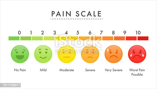 istock Pain measurement scale stress bright vector template 1311135317