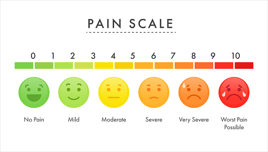 Human pain measurement scale stress bright vector template