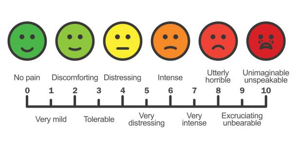illustrazioni stock, clip art, cartoni animati e icone di tendenza di pain scale chart horizontal - dolore fisico