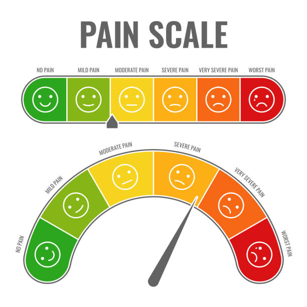 illustrazioni stock, clip art, cartoni animati e icone di tendenza di pain scale. horizontal gauge measurement assessment level indicator stress pain with smiley faces scoring manometer tool vector chart - dolore fisico