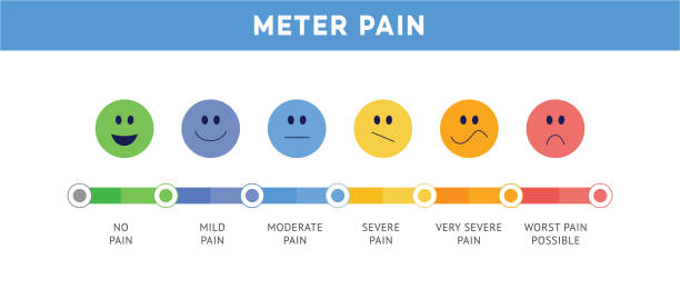 illustrazioni stock, clip art, cartoni animati e icone di tendenza di pain scale or ache meter chart in face icons flat vector isolated on white. - dolore fisico