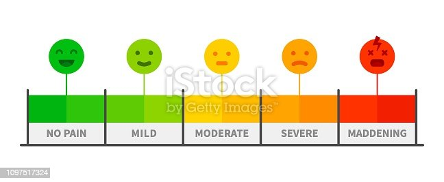 Pain scale. Painful rating meter, pain level indicator with face emotion paediatrics icons. Vector illustration