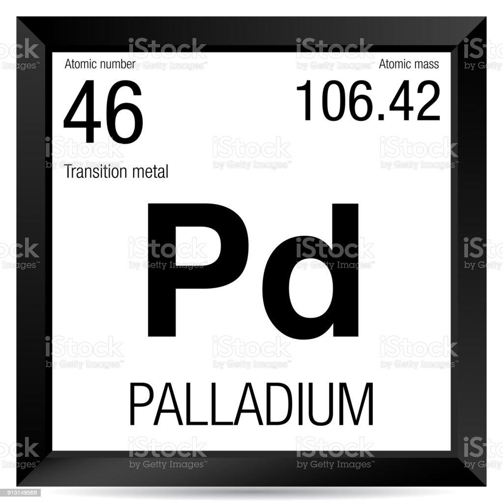 Palladium Symbol Element Number 46 Of The Periodic Table Of The